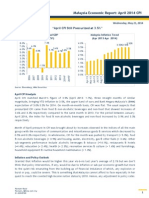 Economic Update- Malaysia Inflation Rate April 2014