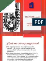 Organigramas y