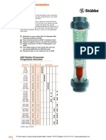 ASVTUBE Variable Area Flowmeter FpVAFlow