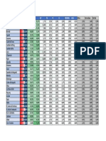 Resultats Eleccions Europees al Berguedà 2014