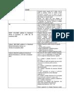 Structura Situațiilor Financiare Anuale1
