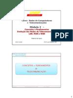 2_UNIP_RCT02 -Evol_Rede_LAN_MAN_WAN.pdf