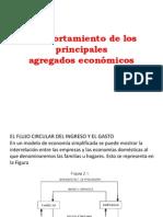 3. Comportamiento de Los Principales Agregados Economicos