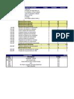 Gamas - Instrumentos (Consumibles y Herramiena)