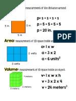 perimeter area volume formula