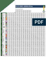 Álbum Copa 2014 - Tabela de Controle