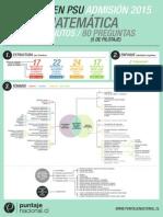 Temario PSU Matemática Admisión 2015-2017