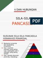 4.Susunan Dan Hubungan Sila-sila Pancasila