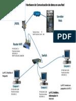 Routeranimacion Inter