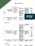 lenguaje1planificacion2012-120520084303-phpapp01