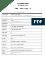 Faculty List 09-10