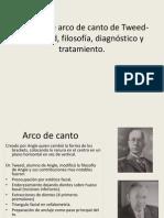 Tweed (Dr Velez)