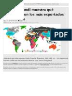 Rt Exportaciones de América