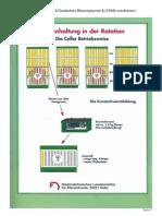 Celler Rotationsverfahren