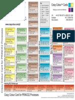 Crazy Colour Card for PRINCE2 Processes