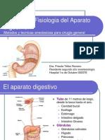 Aparato Digestivo y Anestesia Para Cirugia General