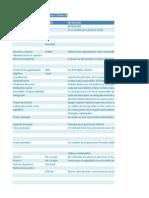 1. Proceso de Organización Dale Pag. 9-18 - 2.Teoría de La Organización. Dale Pag. 25-45
