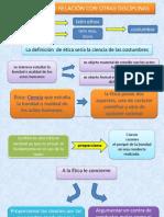 laticaysurelacinconotrasdisciplinas-121103222139-phpapp01