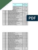 SSO data 2009