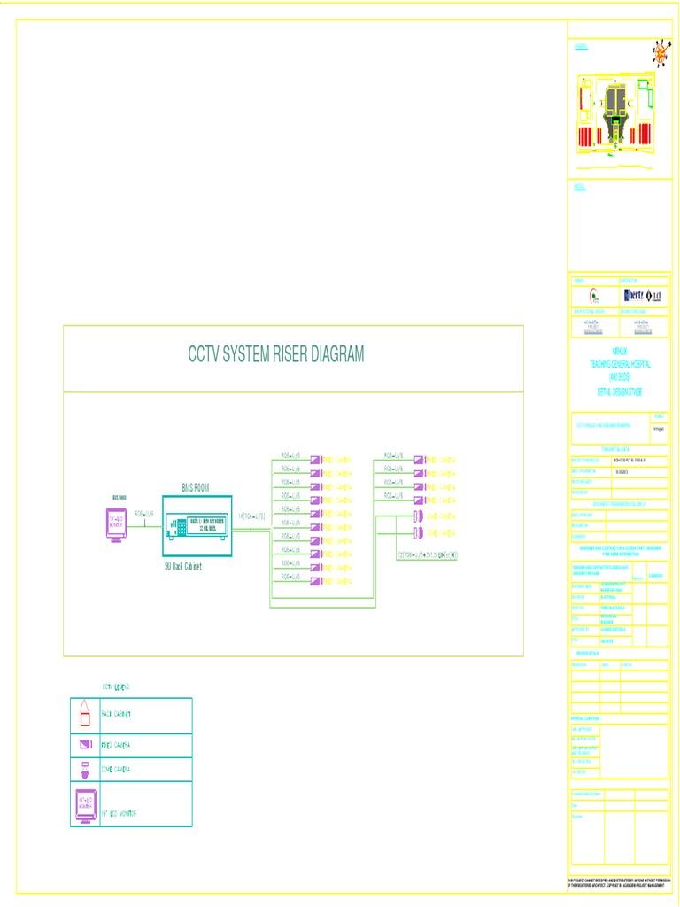 Cctv System Riser Diagram  Bms Room