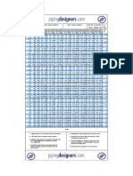 Pipe Span Chart