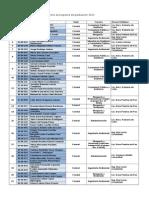 Lista de Estudiantes Inscritos Al Programa de Graduación 20111