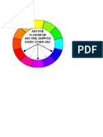 Color wheels, colot theory