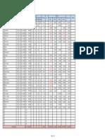 Schedule Delivery 270114 (Feb 2014) Panca Anugerah