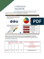 edst evaluation