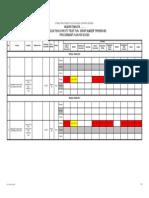 Format Procurement Plan for Goods