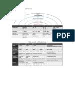 ResumenCapitulo07Redesinalambricas.pdf