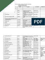 Daftar Anggota Legislatif Partai Hanura