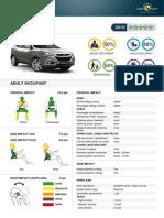 Hyundai Tucson EuroNCAP