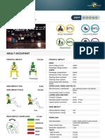 Kia Sorento EuroNCAP.pdf