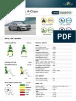Mercedes a-Class EuroNCAP