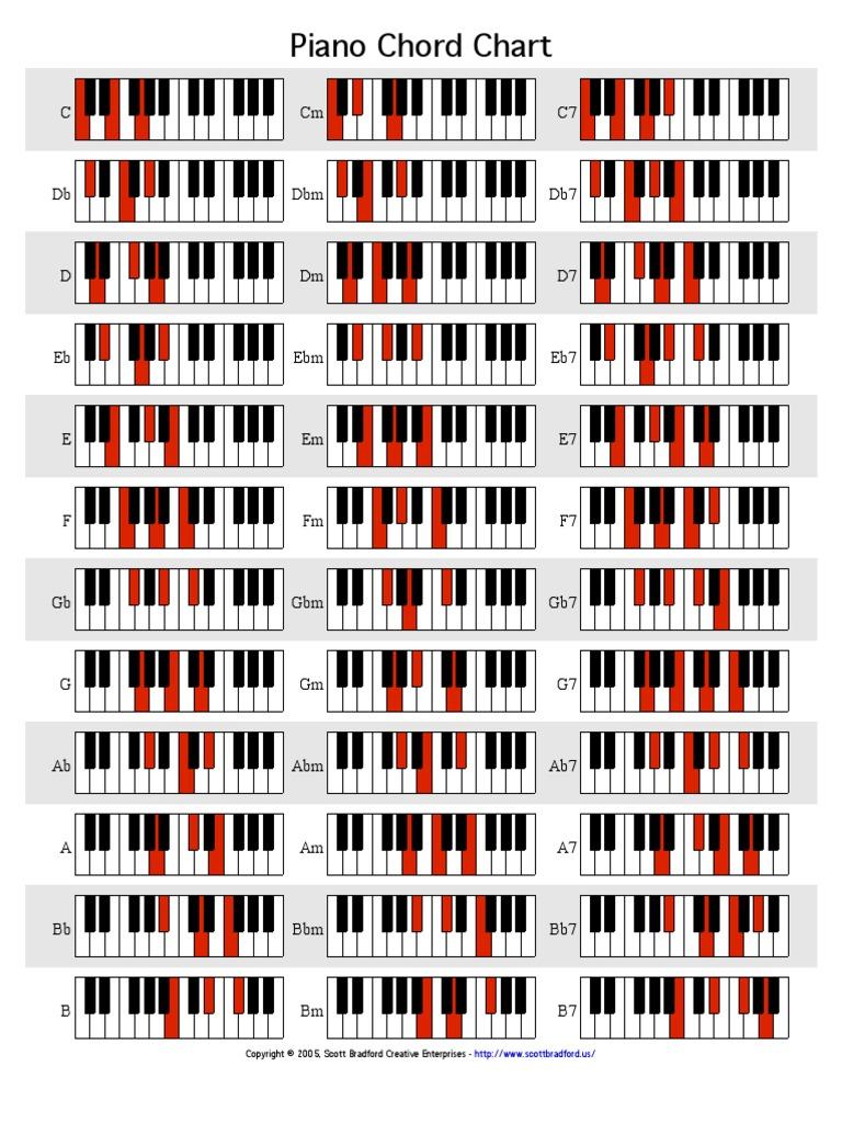 Piano chord chart resumessmberpro piano chord chart hexwebz Choice Image