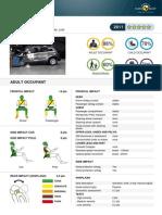 Mitsubishi ASX EuroNCAP