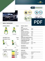Peugeot 208 EuroNCAP