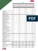 new cerato 2014 ficha precios.pdf