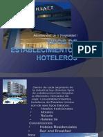 Tipos de Establecimientos Hoteleros