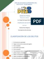 Clasificacion de Los Delitos Presentacion