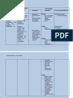 secuencia didactica-entorno