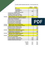 CALIFICACIONES SEGUNDO PARCIAL 5TO. INDUSTRIAL (1).xlsx