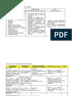 Programas de Bienestar Laboral (2)