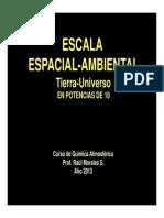 2013-Escala Espacial Ambiental en Potencia de 10