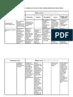 Tabela Dulce Teixeira Pmavdrelvet2 2Nov2009[1]