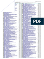 Scribd Documents in alphabetical order