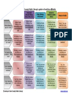 eBooks and Devices Chart SCPLS (1)