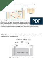 Elettrochimica[1]