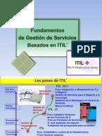Fundamentos_ITILV3_2011_ EXAMEN PARCIAL.pptx